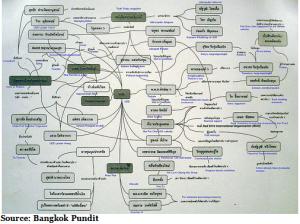 The anti-monarchy plot diagram