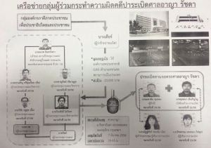 Bomb network